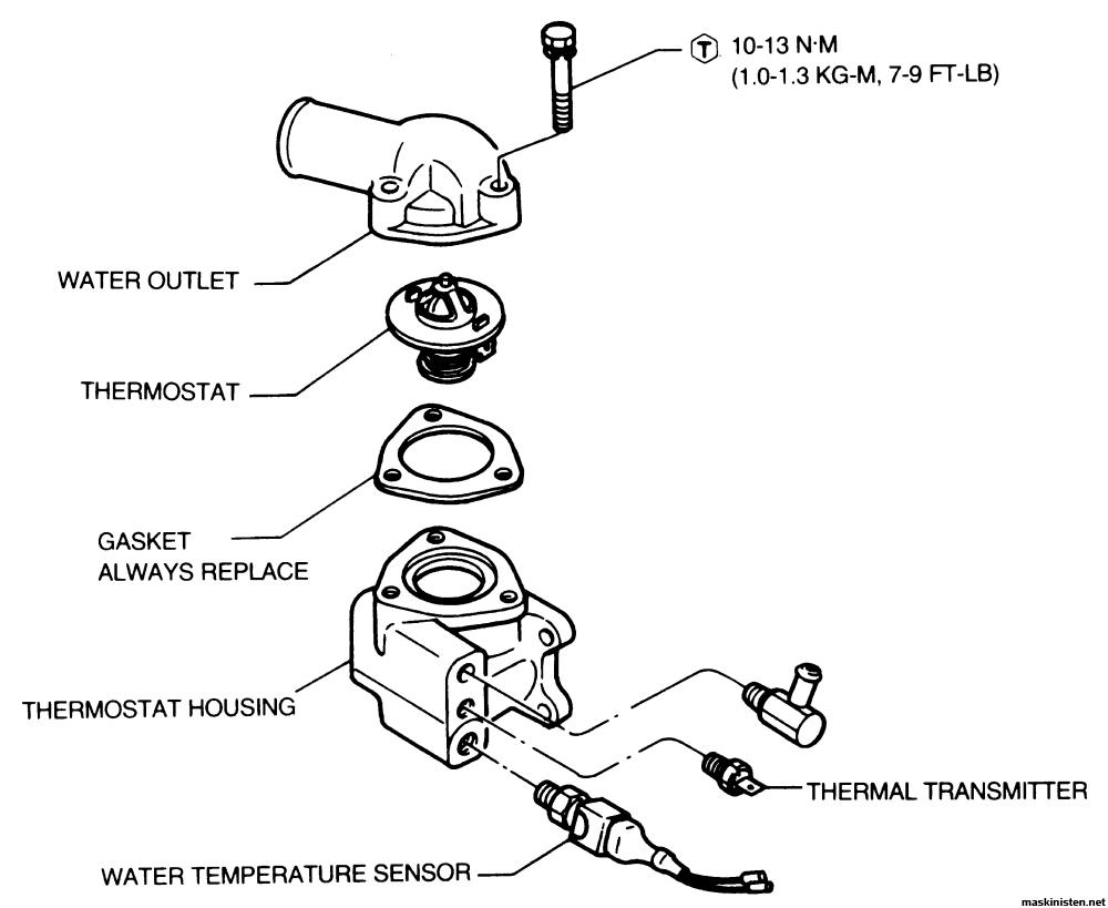Mazda B2000 Engine Diagram in addition 31l53 1986 Mazda B2000 Se5 Left Side also 1991 Mazda B2200 Vacuum Hose Diagram Wiring Diagrams in addition 231314202136 also T9793157 Need diagram 87 s10. on 87 mazda b2000
