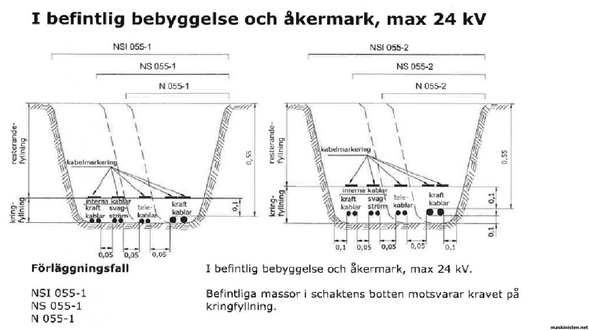 ebr kj 41