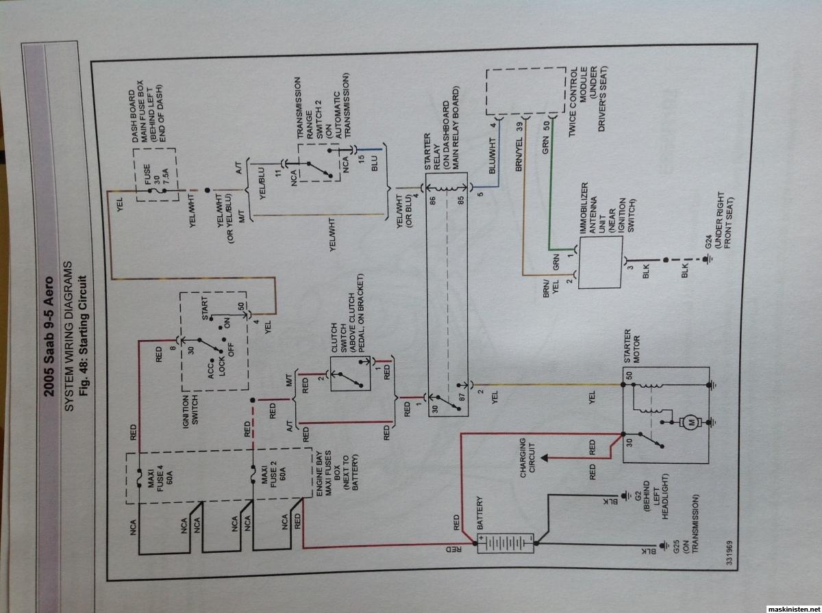 hj 228 lp mina sv 228 rf 246 r 228 ldrar att komma p 229 semester saab 9 5 2005 startproblem maskinisten