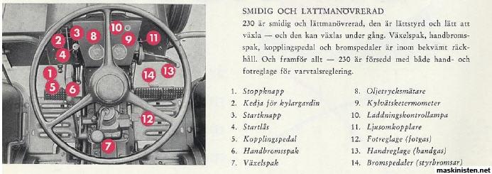 novis beh ver hj lp bm 230 start stop v xel u2022 maskinisten rh maskinisten net Volvo BM Dumper Volvo BM Logo