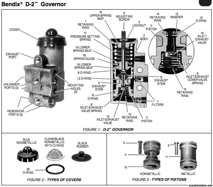 Briggs 26 Stratton Engine Diagram furthermore Volvo Dump Truck Parts Diagram moreover Eg Jdm Doors Need Wire Diagram Power Them Up 2645029 together with 1999 Peterbilt 379 Wiring Diagram also 1990 Peterbilt 379 Headlight Wiring Diagram. on kenworth wiring schematics