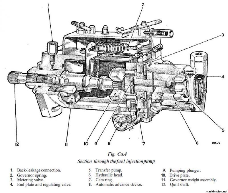 Ford tractor transmission parts 8 speed likewise Engine 91 likewise Viewtopic also 3sxk0 Need Wiring Diagram 420 John Deer Lawn Tractor as well Ford 600 Tractor Parts Diagram. on ferguson tractor wiring diagram