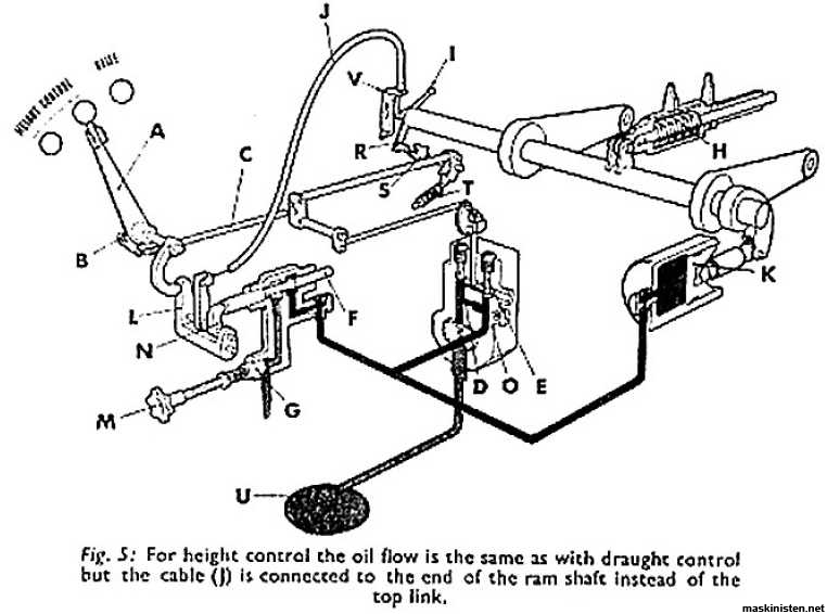 wiring diagram for 885 david brown tractor david brown