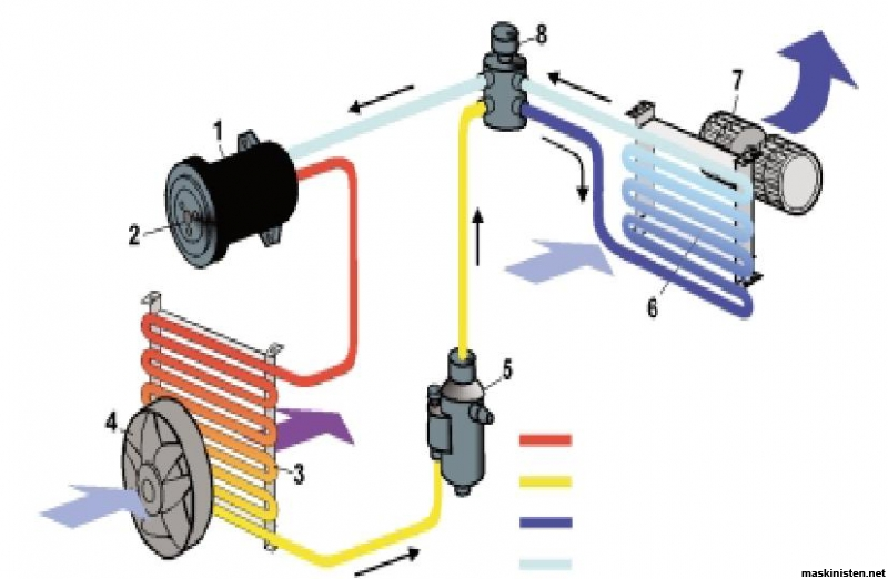 Auto air conditioning compressor 16