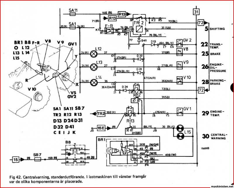 196 Ntligen En Egen Hjullastare Maskinisten